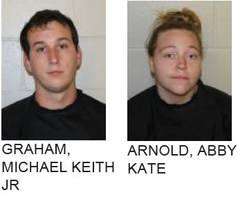 Couple Charged with Possession of Drugs and Items