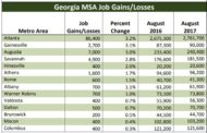 Georgia sets record for total jobs in August