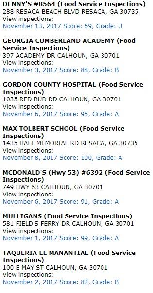 Gordon County Health Inspection Nov 1-14, 2017