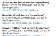 Chattooga County Restaurant Report Card Feb 1 - March 5