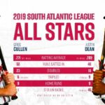 Rome's Cullen, Dean Named All Stars