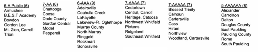 GHSA releases New Region Realignment