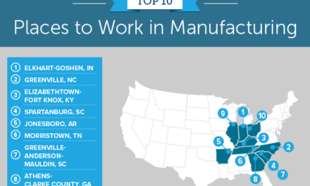 Rome Area Ranks in Best Places to Work in Manufacturing